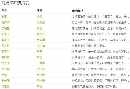 中国女人的国内出轨率_2015中国女性出轨率_中国出轨率
